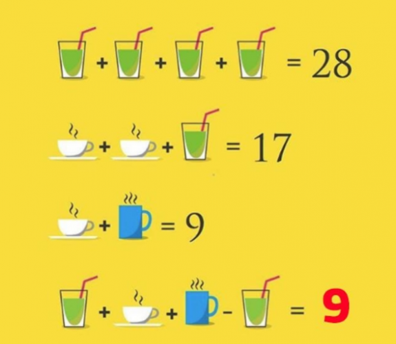 İkinci sorunun cevabı ise:   Yeşil bardak= 7  Beyaz fincan= 5  Mavi kupa= 4   7+5+4-7= 9