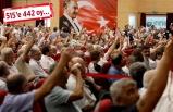 ADD kurultayından İzmir raporu
