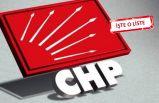 CHP Aliağa İlçe örgütü meclis listesini açıkladı