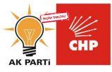İzmir'in o ilçesinde 800 kişi AK Parti'den CHP'ye katıldı