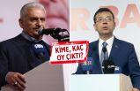 İstanbul'da itiraz edilen sandıklar açıldı! İşte Yıldırım ve İmamoğlu'nun oyları