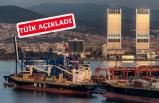 İzmir ticaretinde çarpıcı daralma!