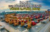 İzmir Ege bölgesinde birinci!