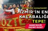 İzmir'de en çok Göztepe'nin taraftarı var!