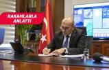 Başkan Soyer paylaştı: Büyükşehir'in 'korona' süreci