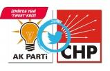 AK Parti'den CHP'ye tweet çıkışı!