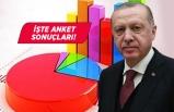 Cumhurbaşkanlığı için Tayyip Erdoğan'ın en güçlü rakibi kim?