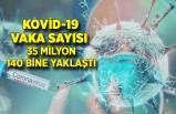 Kovid-19 tespit edilen kişi sayısı 35 milyon 140 bine yaklaştı