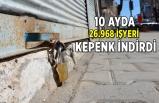10 ayda 26.968 işyeri kepenk indirdi