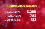 Türkiye koronavirüs tablosu