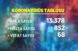 14 Mart koronavirüs tablosu