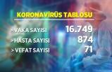 16 Mart koronavirüs tablosu