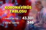 27 Nisan koronavirüs tablosu