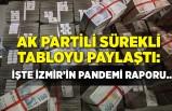 AK Partili Sürekli tabloyu paylaştı: İşte İzmir'in pandemi raporu..