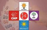 Siyasi Partiler Kanunu'nda yeni parasal düzenleme