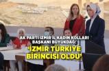 AK Parti İzmir İl Kadın Kolları Başkanı Büyükdağ: İzmir Türkiye birincisi oldu