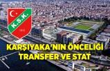 Karşıyaka'nın önceliği transfer ve stat