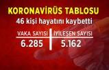 Koronavirüs tablosu (13 Temmuz)