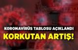 Koronavirüs Tablosu 26 Temmuz