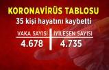 Koronavirüs tablosu (5 Temmuz)
