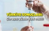 Türkiye sonuçları: Çin aşısı yüzde 83.5 etkili!