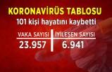 Koronavirüs tablosu (6 Ağustos)