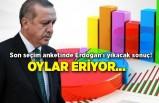 Son seçim anketinde Erdoğan'ı yıkacak sonuç! Oylar eriyor...