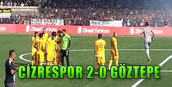 Cizrespor 2-0 Göztepe