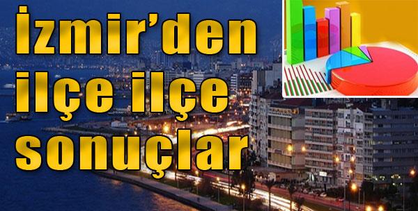 İzmir'den İlçe İlçe O Sonuçlar