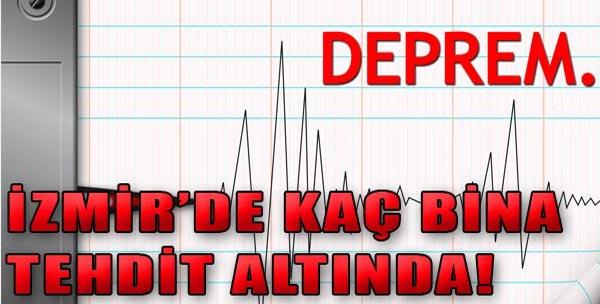 İşte İzmir'in Deprem Haritası