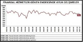 Güven Aralık'ta 3.5 Puan Düştü