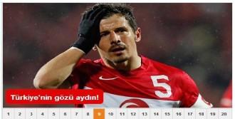 'Türk Futbolunun Gözü Aydın!'