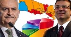 İstanbul için son seçim anketi yayınlandı: İşte aradaki fark