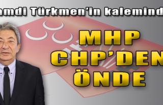 MHP, CHP'den Önde