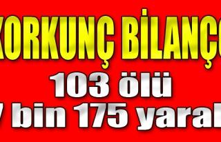 Korkunç Bilanço: 103 Kişi Öldü, 7 Bin 175 Kişi...