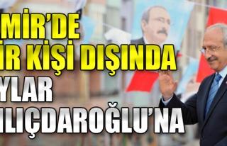 Bir Kişi Dışında Oylar Kılıçdaroğlu'na
