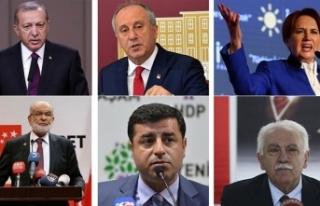 Cumhurbaşkanı adayları sıralaması belli oldu