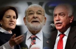 İzmir'de hangi aday kaç imza aldı?