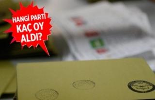 İl Seçim Kurulu İzmir'deki seçim sonuçlarını...