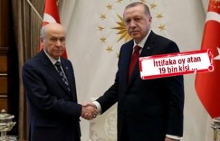 İzmir'de Cumhur İttifakı, sandığa nasıl...