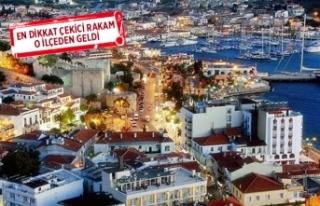 İzmir'de kiralık fiyatları uçuşa geçti!