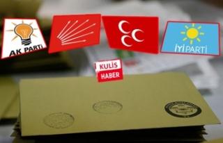 İzmir'de yerel seçimin iki kilidi: Kocaoğlu...