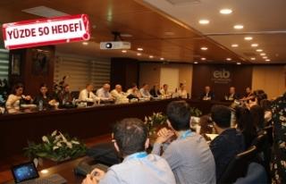İhracat Akademisi EİB ve BASİFED işbirliğinde...