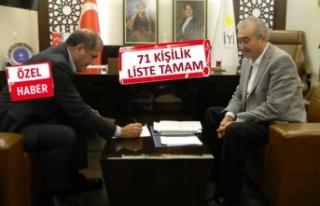 İYİ Parti İzmir'de yeni yönetim kurulu hazırlandı