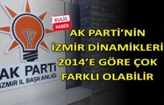 AK Parti İzmir'de bu yerel seçimin dinamikleri...