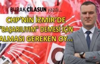"""""""CHP'nin İzmir'de 'başarılıyım'..."""