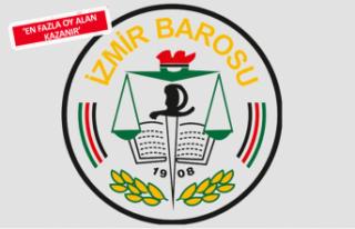 İzmir Barosu'ndan 'AK Parti' çıkışı
