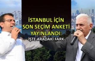 İstanbul için son seçim anketi yayınlandı: İşte...