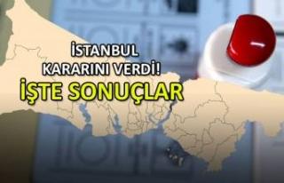 İstanbul kararını verdi! İşte sonuçlar