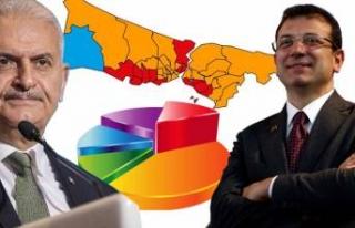 Son İstanbul anketi yayınlandı; İşte aradaki...
